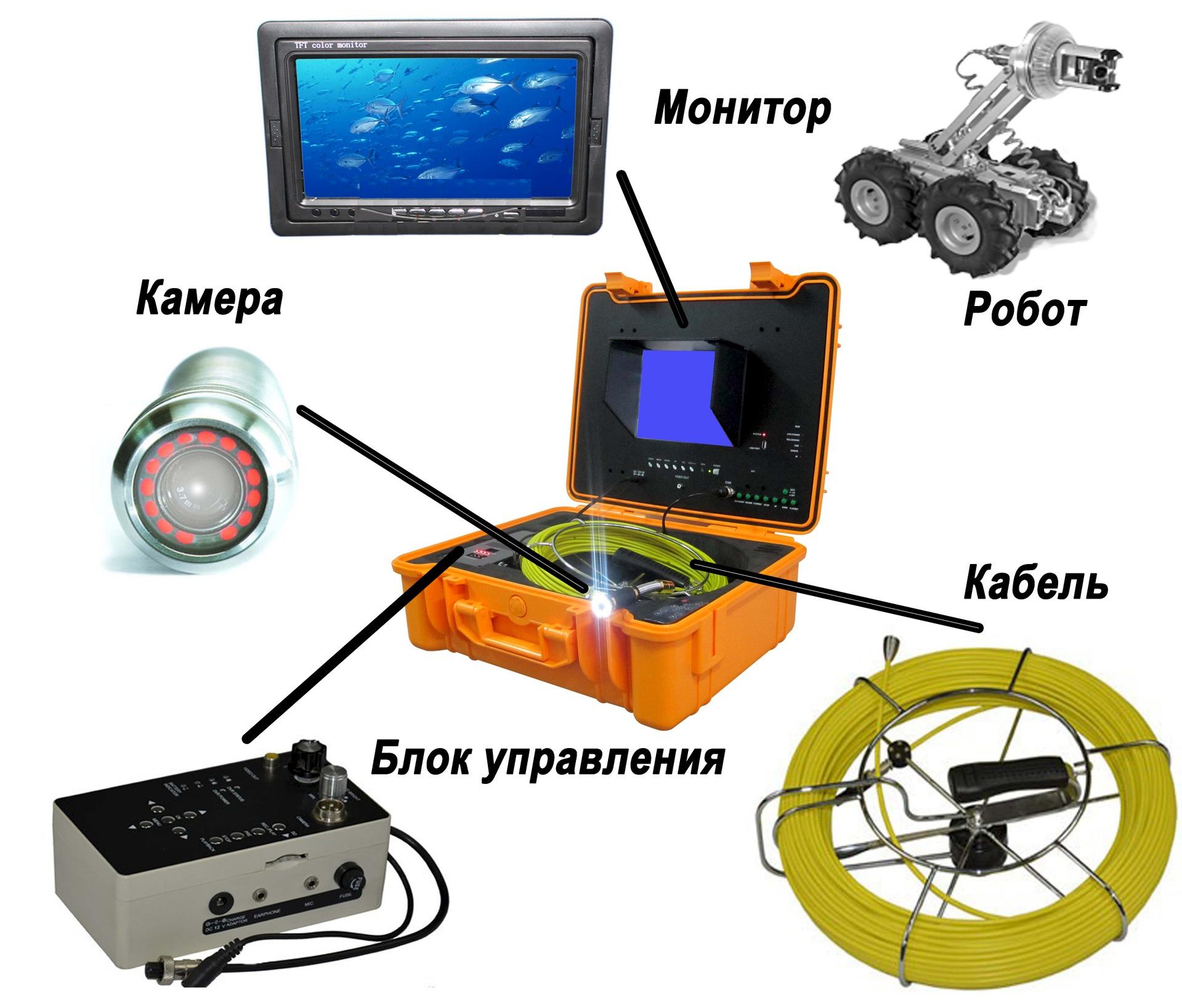 Видеодиагностика труб канализации - телеинспекция в СПб