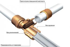 Монтаж металлопластиковых труб в Санкт-Петербурге СПб