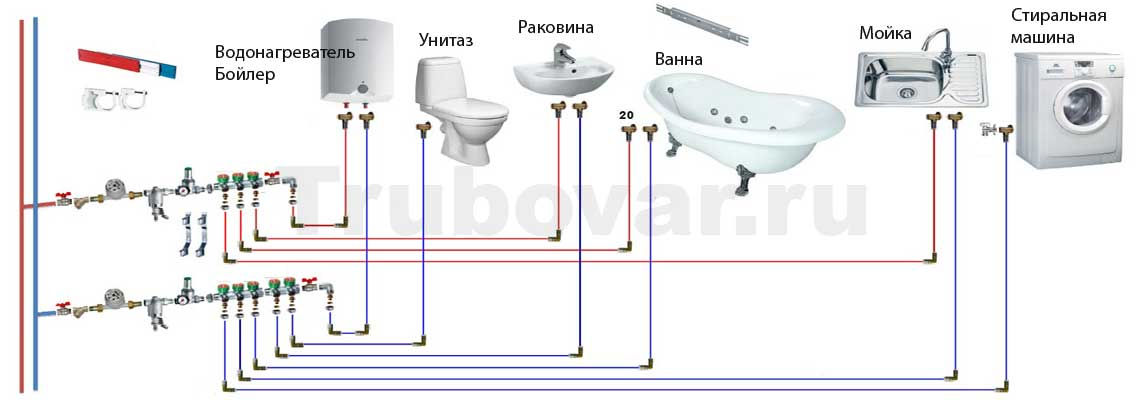 Разводка труб в квартире - монтаж, замена в Санкт-Петербурге СПб
