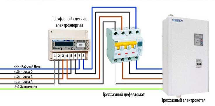 Схема подключения трехфазного электрического котла в частном доме, на даче
