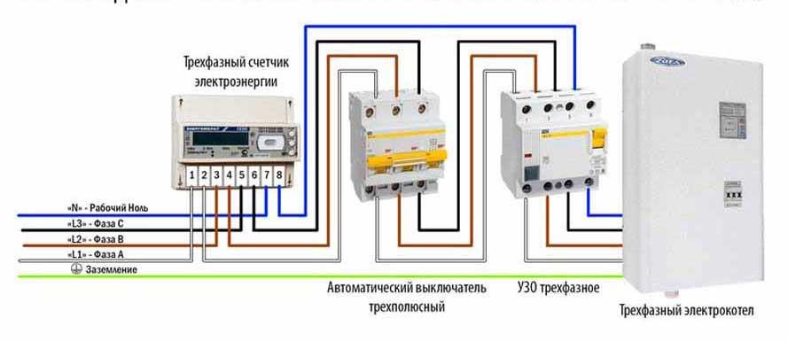 Схема подключения трехфазного электрического котла к сети 380 В через УЗО