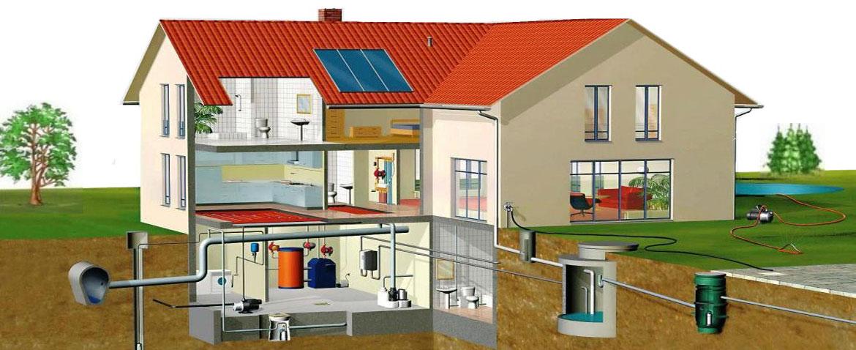 Монтаж водопровода, отопления, канализации в частном доме СПб